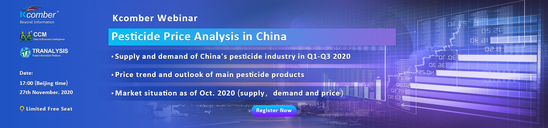 Pesticide Price Analysis in China